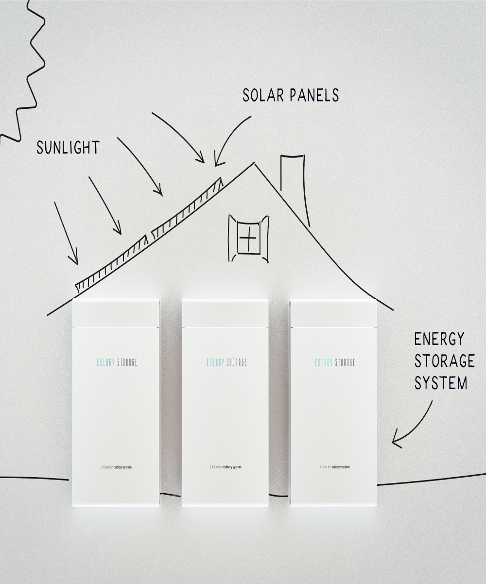 Central Solar Systems are reputable installers of solar power,, pool heating, hot water